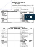 Plumbing Curriculum Guide for Grade