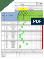 Matriz Precomisionamiento - Instrumentación Ppd