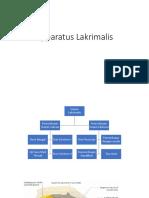 Apparatus Lakrimalis.pptx