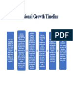 professional growth timeline
