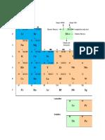 Periodic Table V1.0.pdf