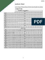 SA-AK340PL esquemas.pdf