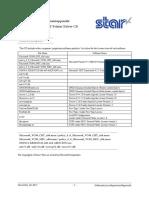 Software License Agreement Appendix