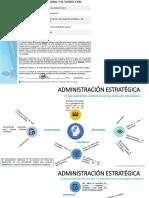 GEyAD_EA4_Martha_Rodriguez - Mapa Conceptual GEyAD