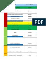 LTE KPI ERC Formulas v1