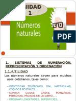 NUMEROS NATURALES UNIDAD 1.ppt