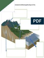 Completar Distribucion Geografica Del Agua en La Tierra