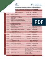 Calendario Académico DCL 2018-2020