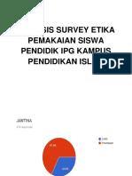 Analisis Survey Etika Pemakaian (1) Wrd