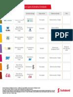 Guía Pago de Servicios en ATM.pdf