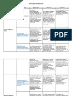 JulioC Primera Actividad3 SistemasDeInformación