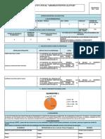 Informe de Bajo Rendimento Impuesto Generado