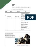 Fundacion de ciudades en Chile.docx