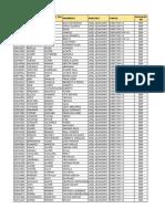 Data Directivos e Evaluar II Etapa (1)
