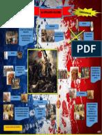 infografia de la Revolucion Francesa.docx