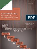 laguerracivilespaola-160313102143
