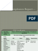 Compliance Report Merged 04.04.2019