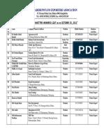 Potato Exporters List of Bangladesh190913
