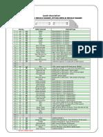Stag-300-6,8 Qmax Basic - Leads Description[2016!03!04]_en