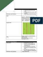 tutorial notes week 3