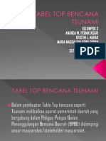 TABEL TOP BENCANA TSUNAMI.pptx