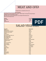 Carb Count for Keto