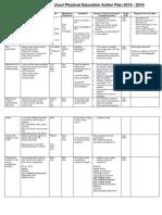 PE Action Plan 2015