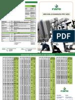 ANSI-B36.10-SEAMLESS-PIPE-SIZES.pdf