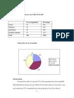 Questionnaire For Big Bazar