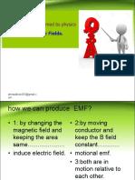 Induced Electric Field by ibrar ahmad