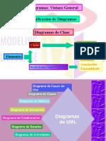 9 Diagramas UML - Parte 01
