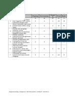 Analisis USG Permasalahan - YERRI - 02042019