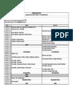 cronograma sistema de costos