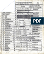 codigos de fallas navistar.pdf