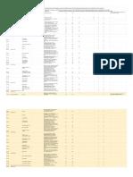 8-Week+USMLE+Step+1+Sample+Schedule.pdf