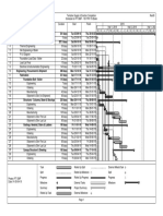 Microsoft Office Project - Annexure VII - Project Schedule new.pdf