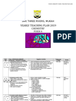 Form 4 Chemistry Yearly Plan 2019