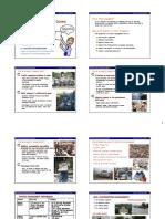 BFC32302 Chapter 3.pdf