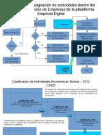 1. Mecanismo de Asignación de Actividades y Estructura de Datos de Clasificadores