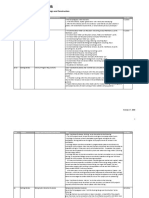 LEED BD+C v4 Reference Guide Addenda Table - 1st edition_10-17-2016