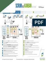 DevelopmentThatPays-ScrumVsKanban-CheatSheet-1_6.pdf