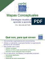 Mapas conceptuales en el aula