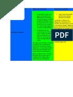 Mapa Conceptual de Cargas y Deudas Sucesiones