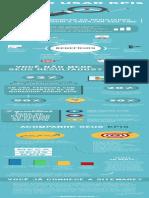 Infográfico_como Usar Kpis