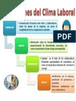 DIMENSIONES DEL CLIMA.pptx