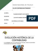 Evolución de La Historia de La Contbailidad