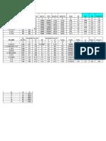 Col Design CHART