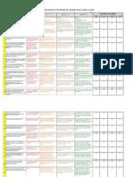 Evaluacion de La Implementacion Del PJ en El Grupo Scout FINAL EDITABLE