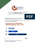 Conflictividad Social en Venezuela Primer Trimestre 2019