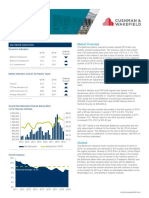Baltimore Americas Marketbeat Industrial 1Q2019